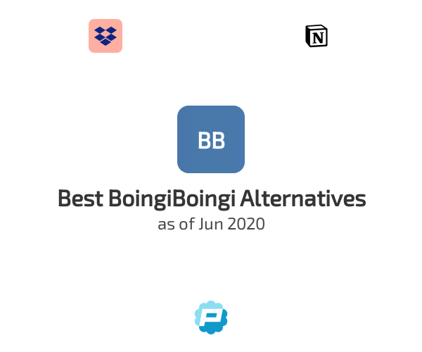 Best BoingiBoingi Alternatives