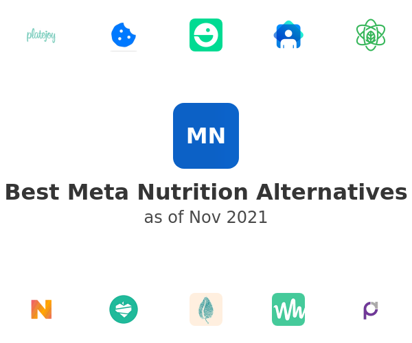 Best Meta Nutrition Alternatives