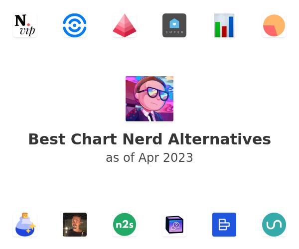 Best Chart Nerd Alternatives