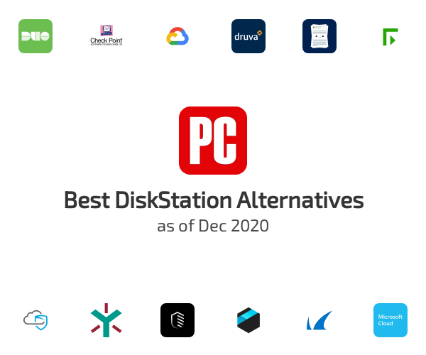 Best DiskStation Alternatives