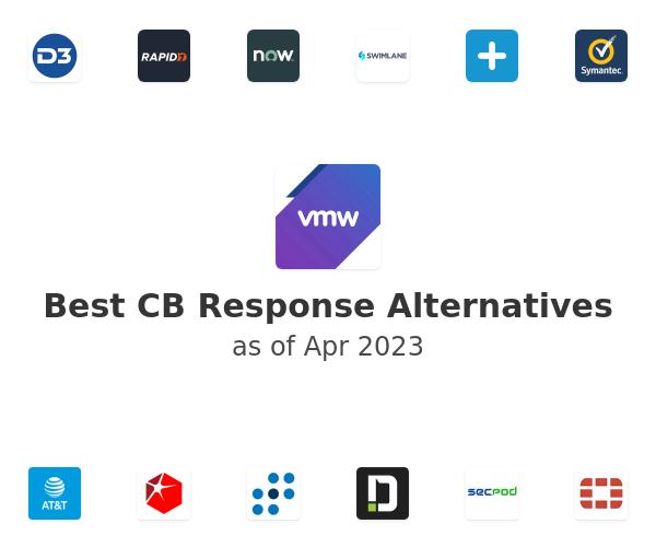 Best CB Response Alternatives