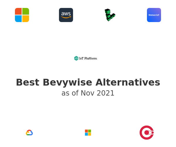 Best Bevywise Alternatives