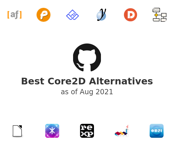 Best Core2D Alternatives