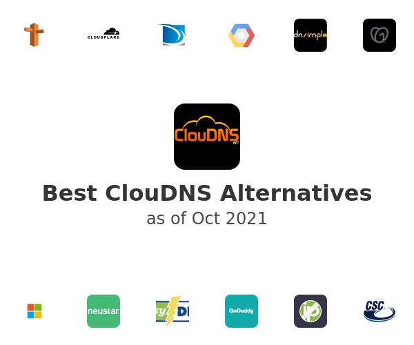 Best ClouDNS Alternatives