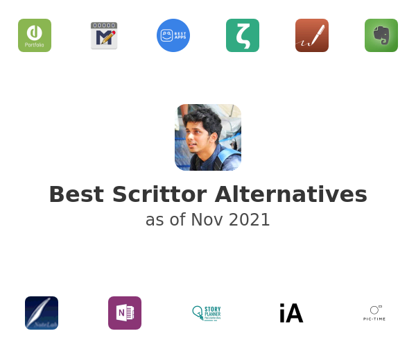 Best Scrittor Alternatives