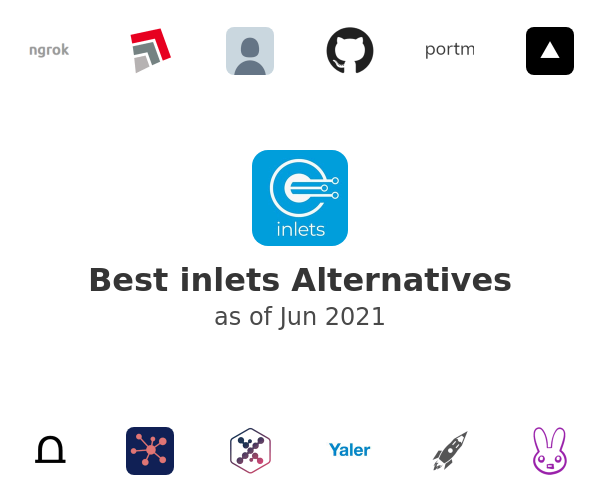Best inlets Alternatives