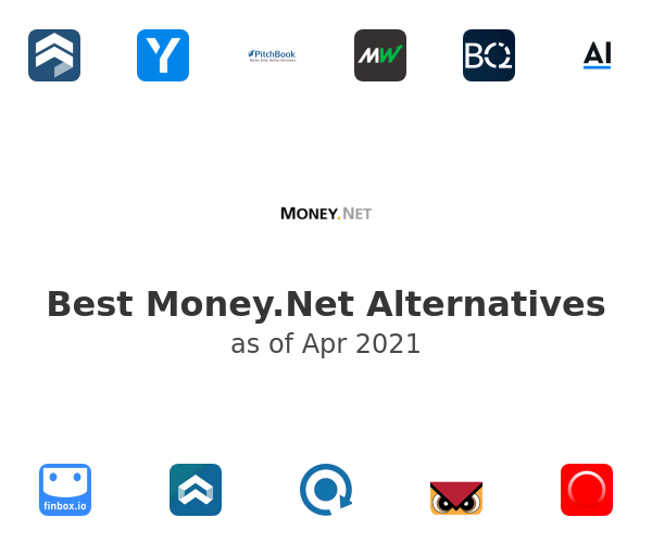 Best Money.Net Alternatives