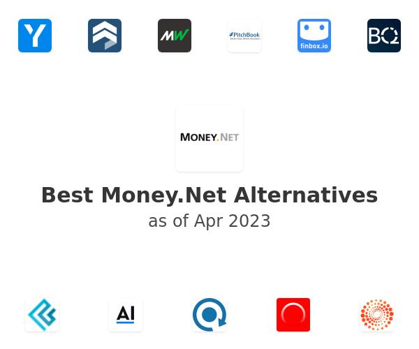 Best Money.Net Alternatives