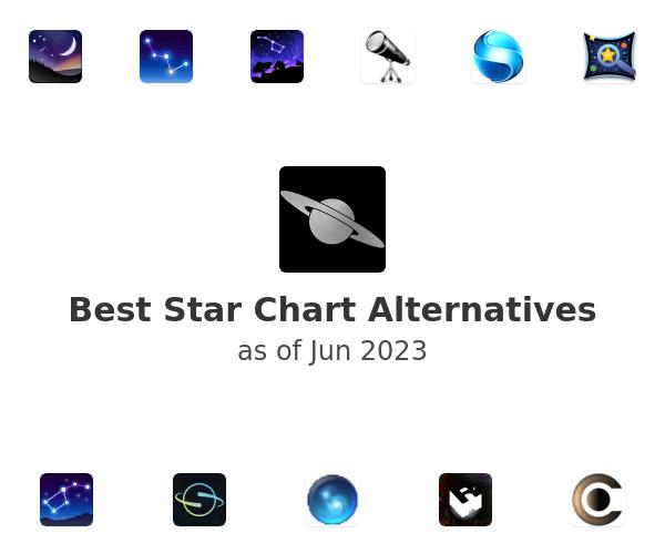 Best Star Chart Alternatives