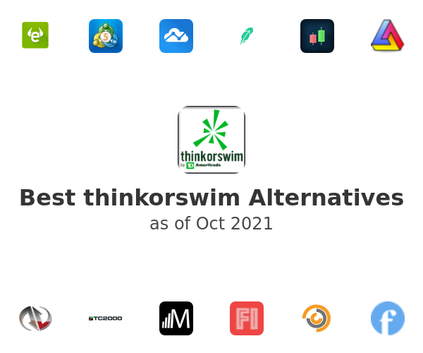 Best thinkorswim Alternatives