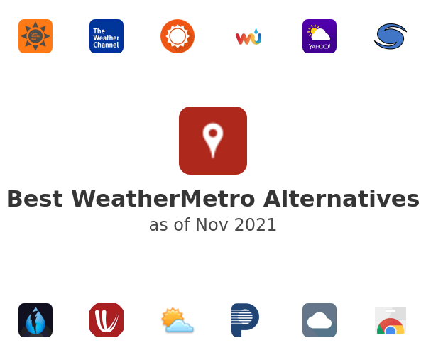 Best WeatherMetro Alternatives