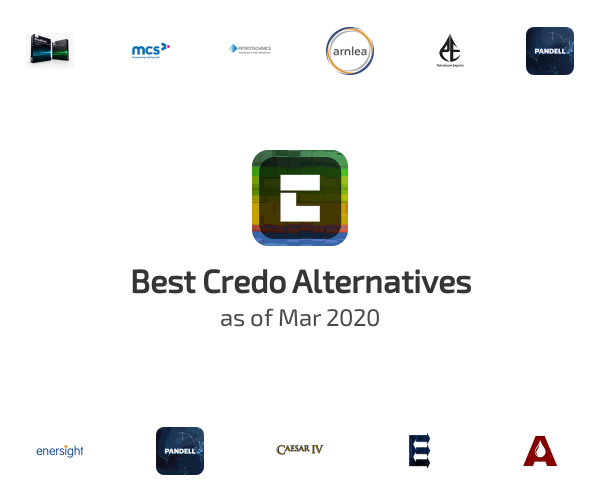 Best Credo Alternatives