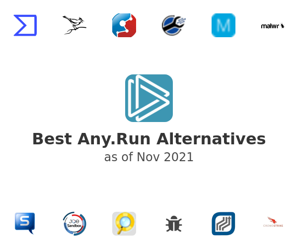 Best Any.Run Alternatives