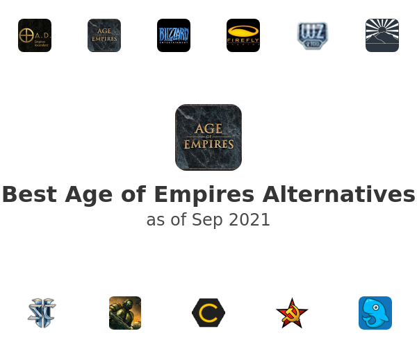 Best Age of Empires Alternatives