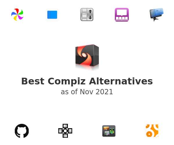 Best Compiz Alternatives