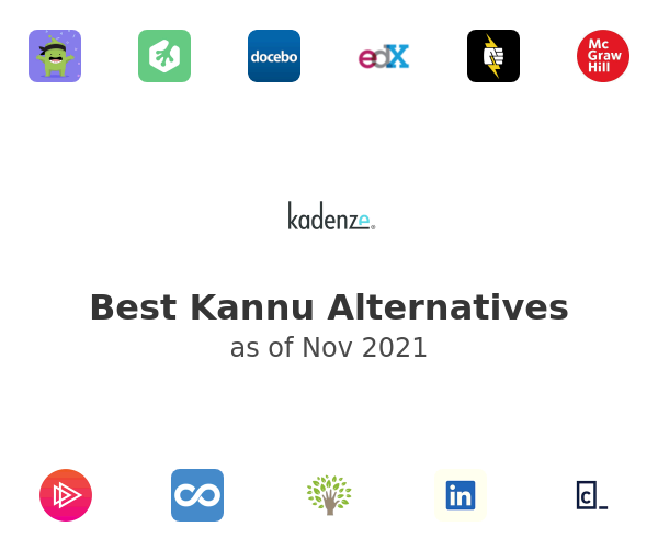 Best Kannu Alternatives