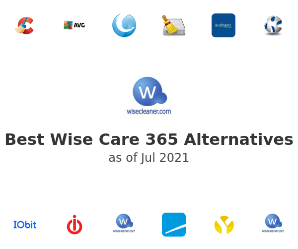 Best Wise Care 365 Alternatives