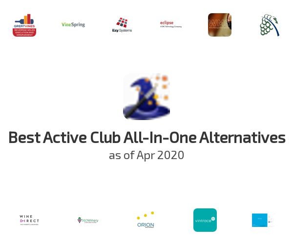 Best Active Club All-In-One Alternatives