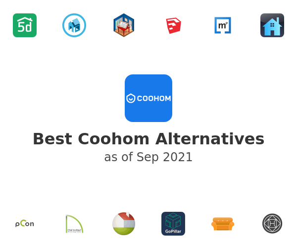 Best Coohom Alternatives