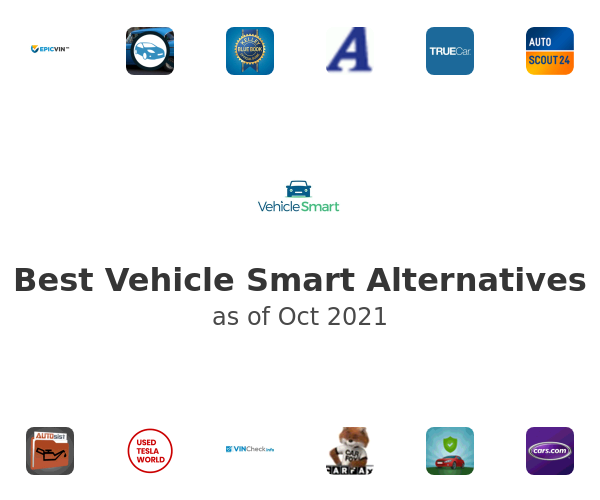 Best Vehicle Smart Alternatives