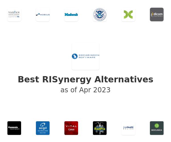 Best RISynergy Alternatives