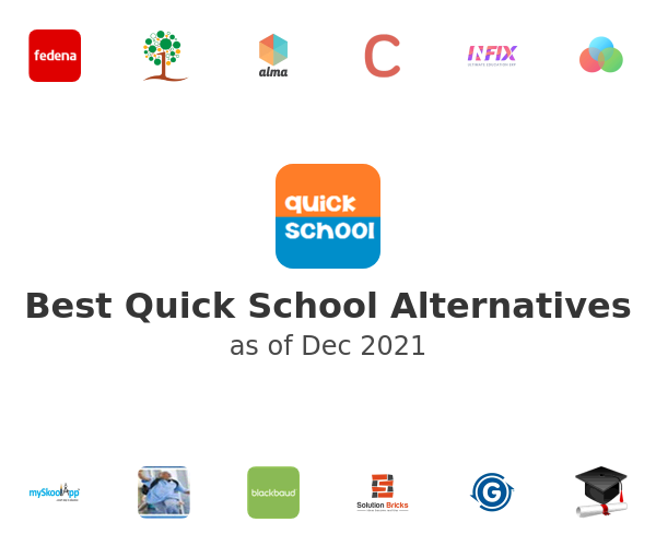 Best Quick School Alternatives