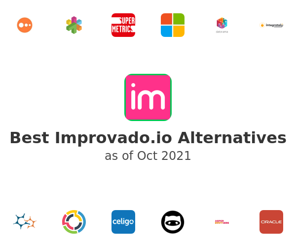 Best Improvado.io Alternatives