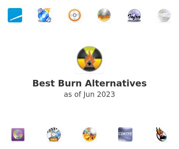 Best Burn Alternatives