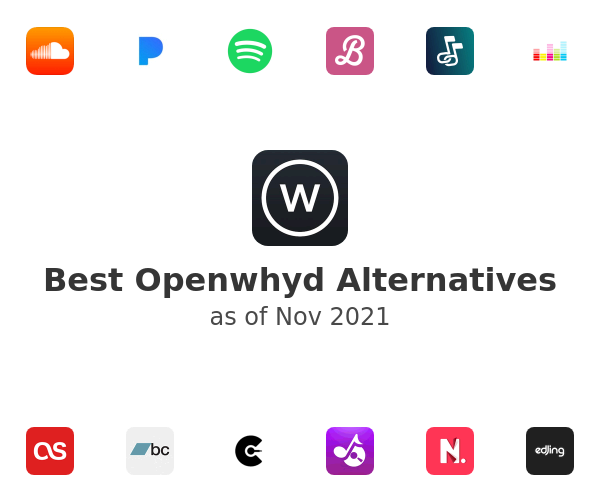 Best Openwhyd Alternatives