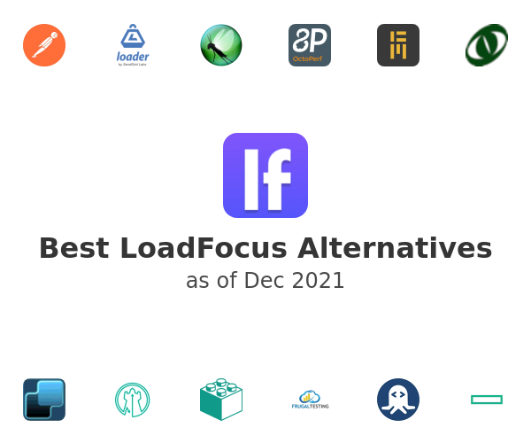 Best LoadFocus Alternatives