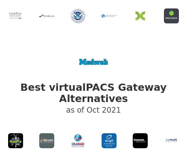 Best virtualPACS Gateway Alternatives