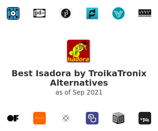 Best Isadora Alternatives