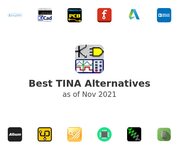 Best TINA Alternatives