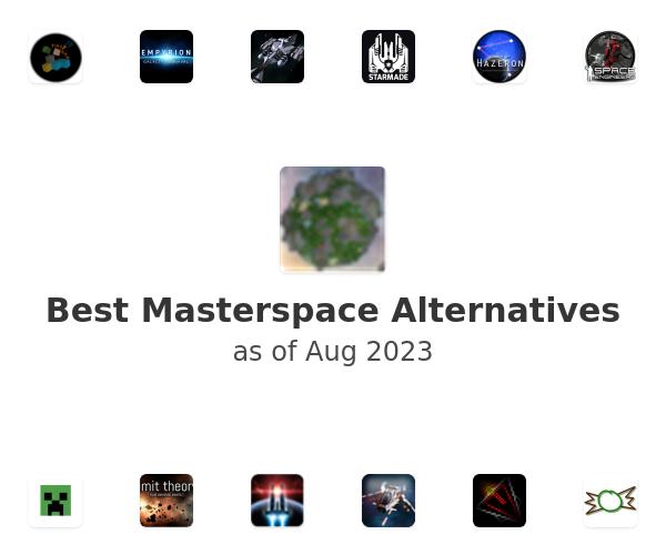 Best Masterspace Alternatives
