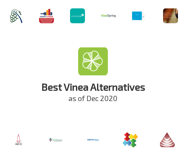 Best Vinea Alternatives