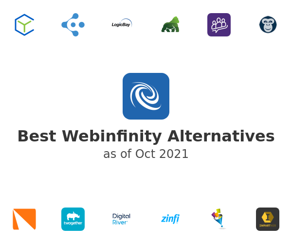 Best Webinfinity Alternatives