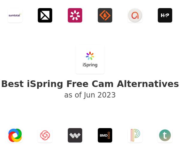Best iSpring Free Cam Alternatives