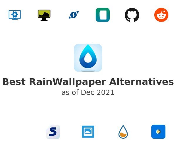 Best RainWallpaper Alternatives