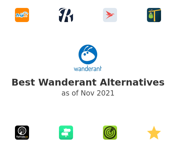 Best Wanderant Alternatives