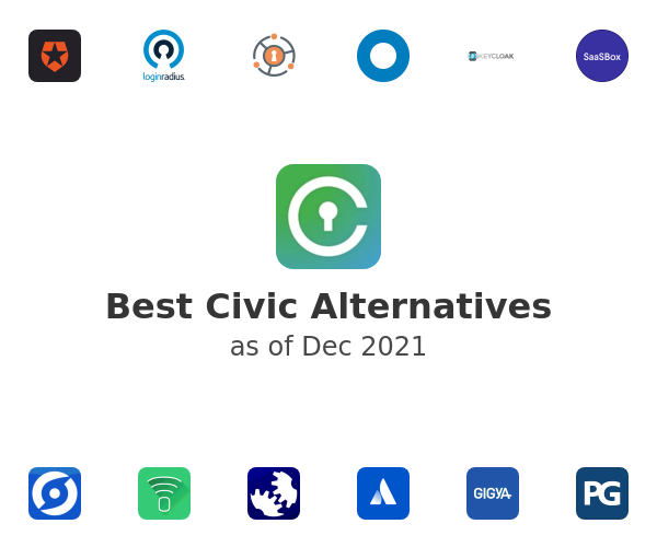 Best Civic Alternatives