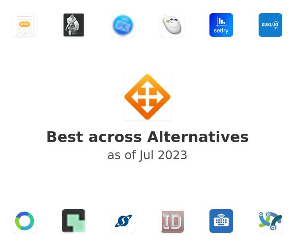Best across Alternatives