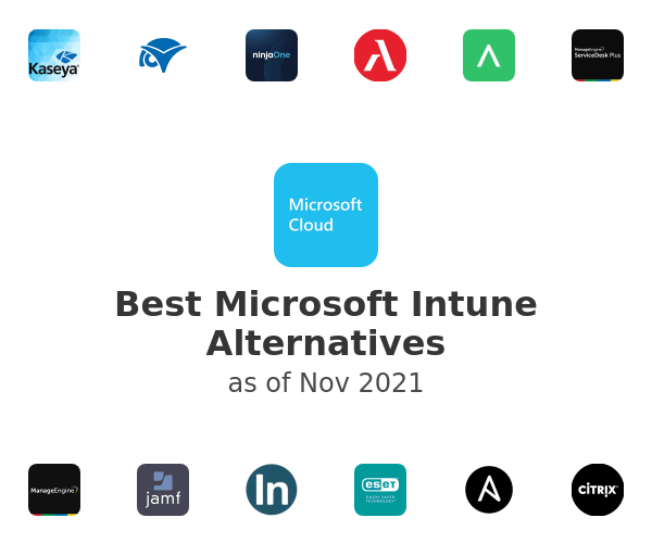 Best Microsoft Intune Alternatives
