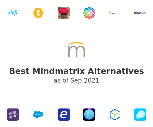 Best Mindmatrix Alternatives