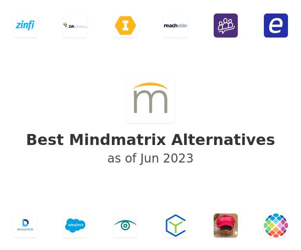 Best Mindmatrix Alternatives