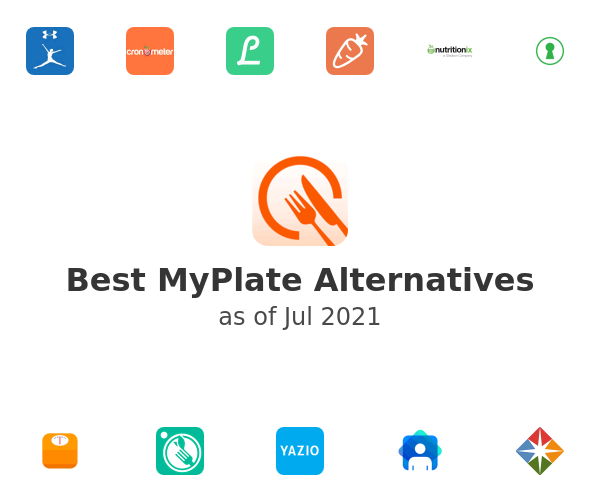 Best MyPlate Alternatives