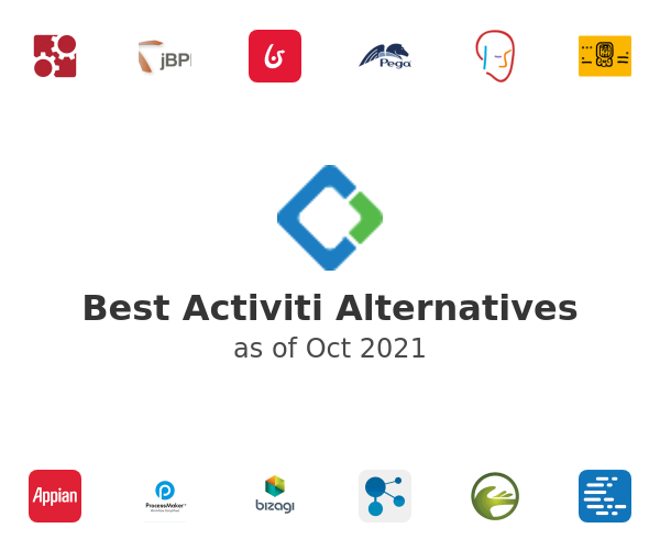 Best Activiti Alternatives