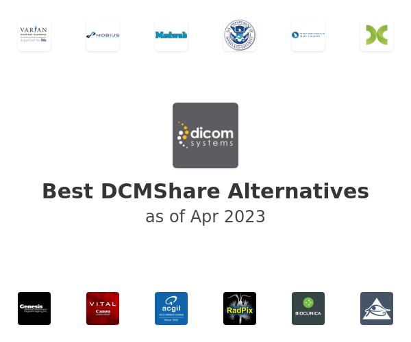 Best DCMShare Alternatives
