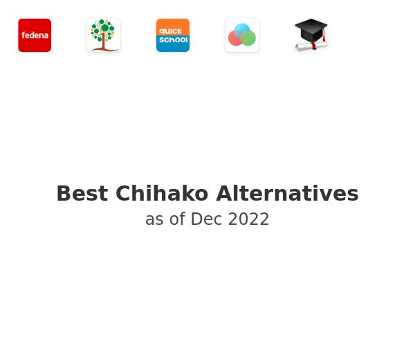 Best Chihako Alternatives