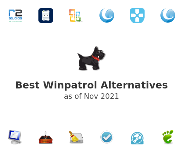Best Winpatrol Alternatives