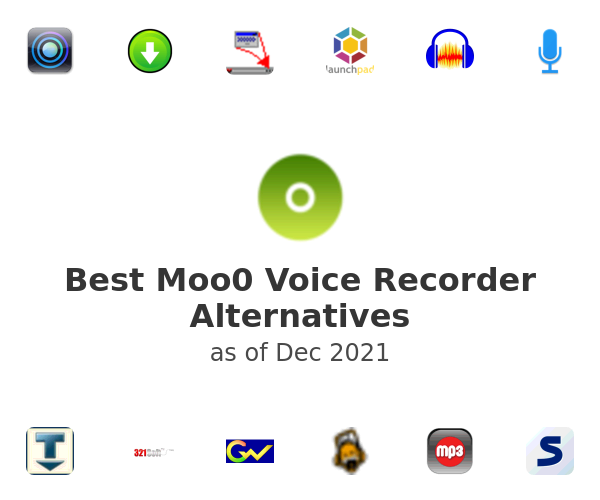 Best Moo0 Voice Recorder Alternatives